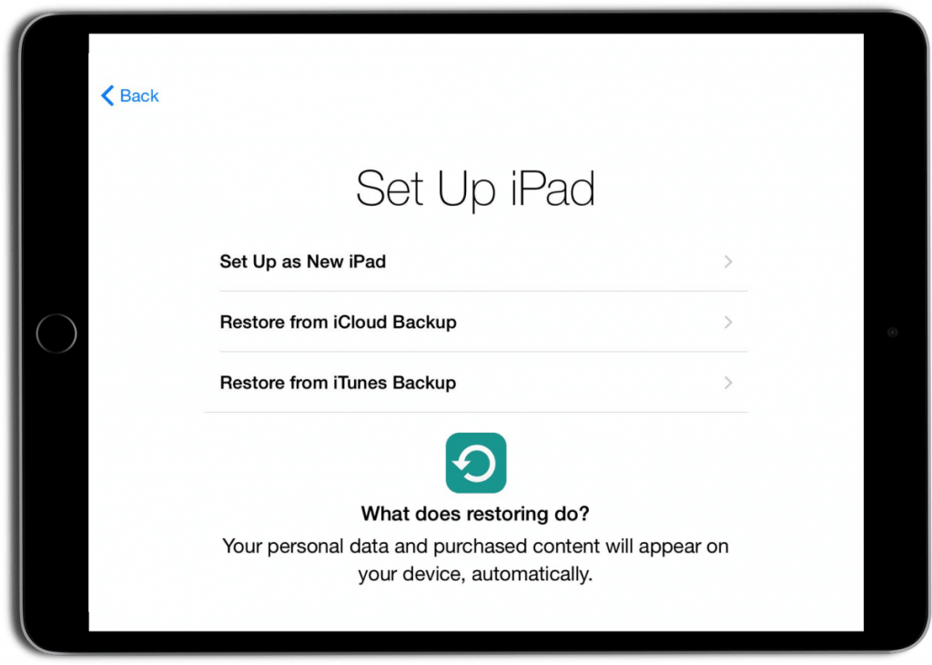 How To Setup Your Ipad For First Time Use Simple Setup Without A